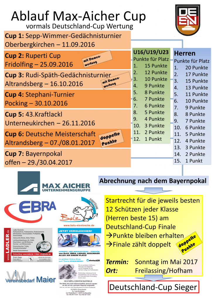 Ablauf Deutschland-Cup 2016-2017
